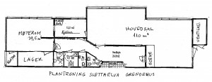 Plantegning over grendehuset